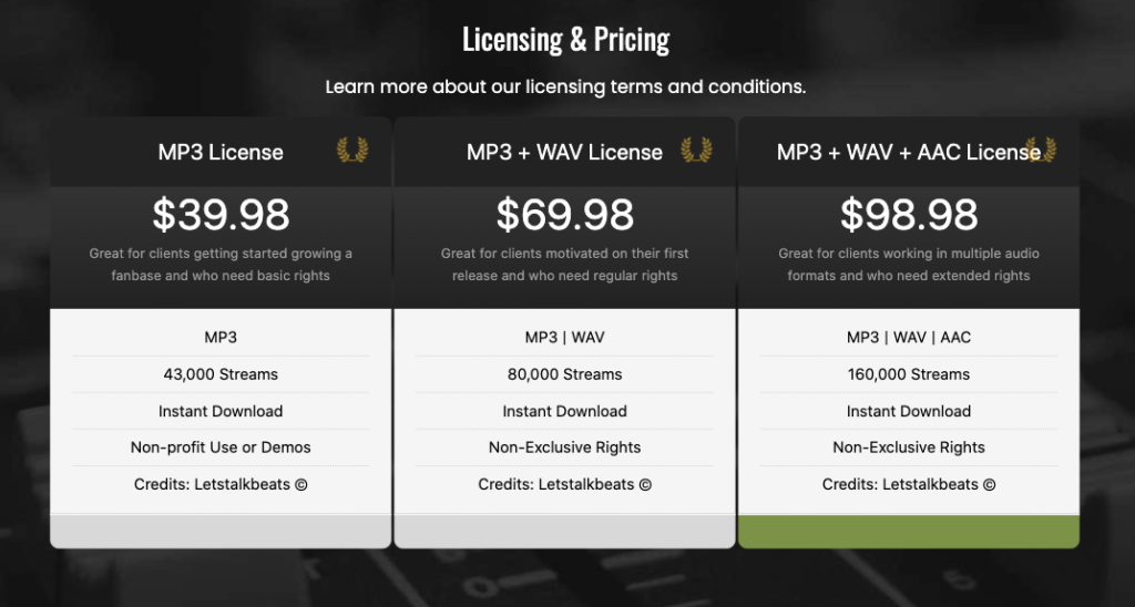 Infographic of three pricing tables with text
